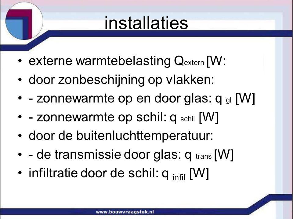installaties externe warmtebelasting Qextern [W:
